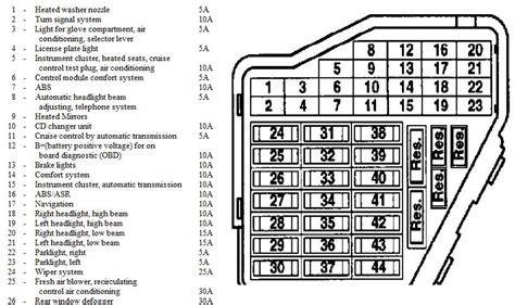 Volkswagen Jettum Fuse Box Diagram 2014 by 5 Best Images Of 2002 Volkswagen Jetta Fuse Box Diagram