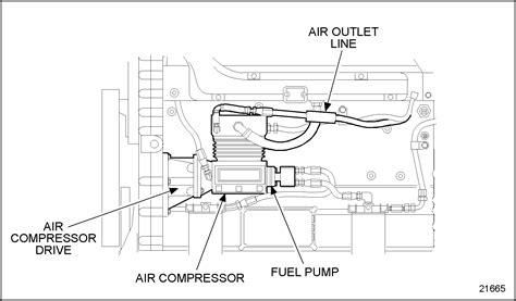 series  defective air compressor detroit diesel