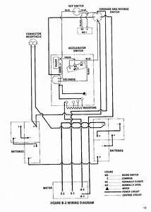 2001 Harley Davidson Dyna Wiring Diagram