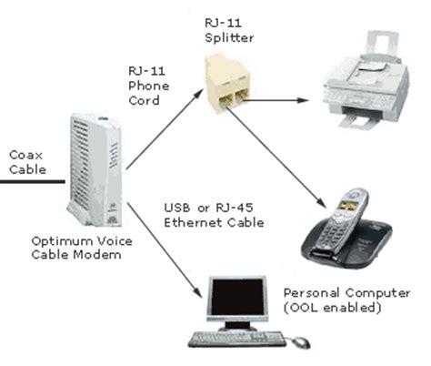 optimum cable phone number optimum voice connect my fax machine