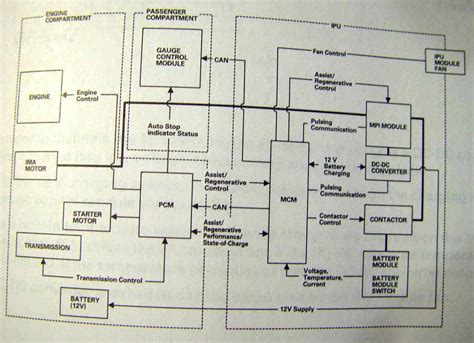 wiring diagram for ima 22 wiring diagram images wiring