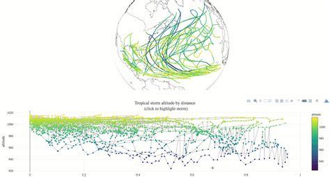 sievert consulting  rstudio shiny plotly data