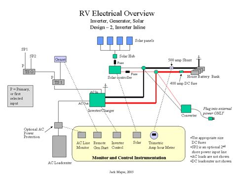 Rv Ac Power Wiring by Last Updated