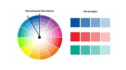 Monochromatic Scheme Colors Definition Wheel Powerpoint Colour
