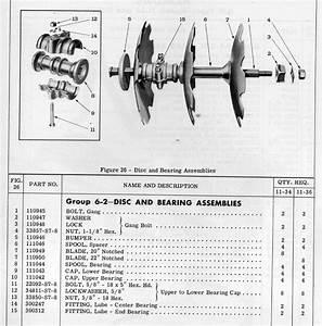 Disc Harrow Parts Diagram  U2014 Kejomoro Fresh Ideas   Disc