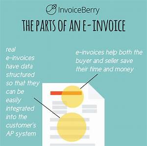 Proforma invoice other types of invoices invoiceberry blog for What is e invoicing
