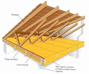 Isolation Des Combles Au Sol : l 39 isolation de la toiture alec ~ Premium-room.com Idées de Décoration