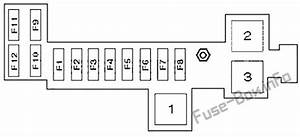Fuse Box Diagram  U0026gt  Renault Clio Iii  2006