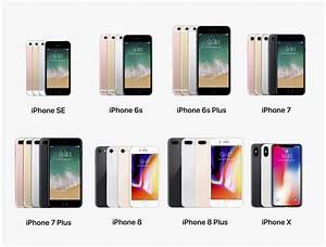 Apple y la ingeniería de familia de productos Enrique Dans