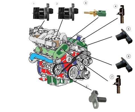 2003 Jaguar X Type V6 Engine Diagram by Jaguar Xtype Engine 2l V6 Php
