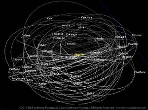 How did Saturn and Jupiter's moons form? - Quora