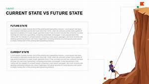 Current State Vs Future State Template For Powerpoint  U0026 Keynote