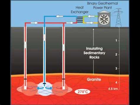 Energia Geotérmica - trabalho pronto - YouTube