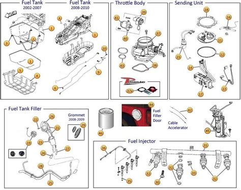 Jeep Fuel Pump Wiring Diagram For Free