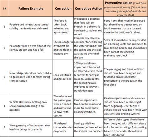 correction corrective action  preventive action