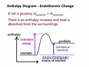 Lesson   Enthalpy And Calorimetry