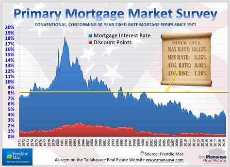 tallahassee housing market health report real estate