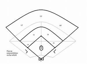 Softball Diamond Drawing At Paintingvalley Com