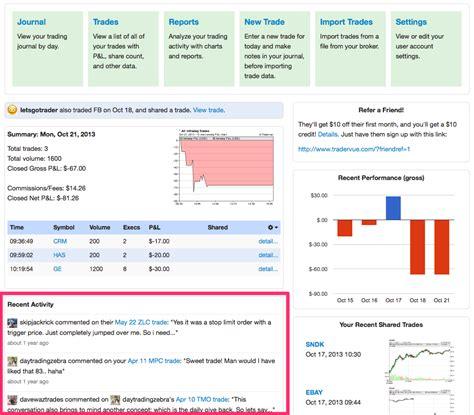 E Trade Dashboard Web