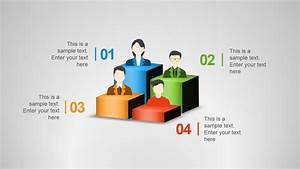 Employee Skills Performance Chart