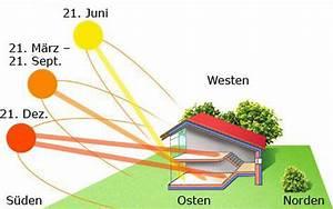 Haus Bauen Simulator : niedrigenergiehaus sonnenenergie effizient nutzen das haus ~ Lizthompson.info Haus und Dekorationen