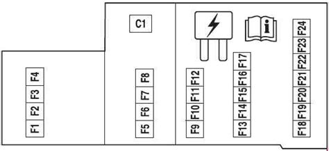 2005 Western Fuse Box Diagram by Ford Fresstyle 2004 2007 Fuse Box Diagram Carknowledge