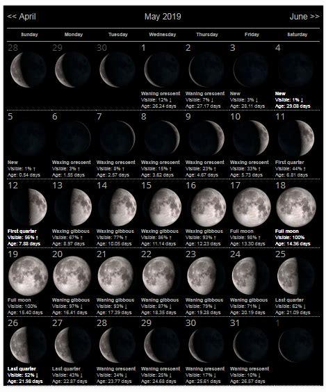 moon calendar   lunar phases  images moon