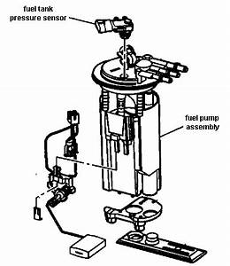 2011 chevy impala fuel pump wiring diagram o wiring With chevy fuel pump