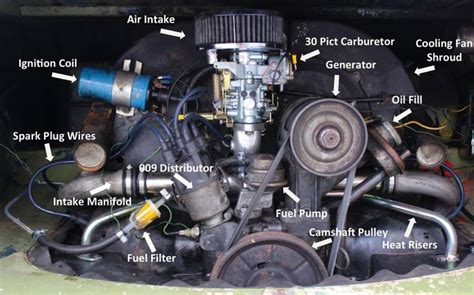 Diagram Of 1972 Vw Bug Engine by Vw Beetle Engine Blueprint Search Vw Beetle