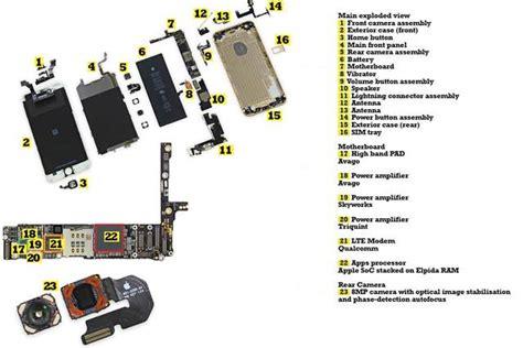 Apple Iphone 4 Parts Diagram