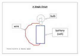 Simple Circuits Hamiltontrust Teaching Resources