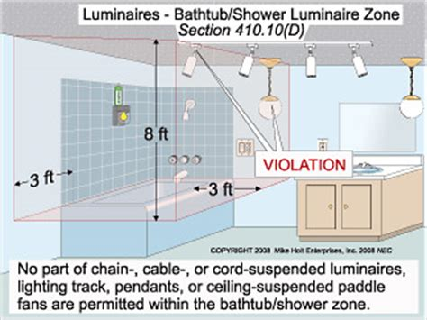 chandelier bathtub code what are the requirements for installing fixtures in a