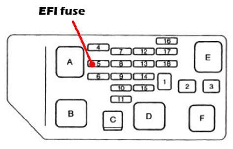 95 Lexu Es300 Fuse Box Diagram by P0401 Egr Flow Insufficient How To Clublexus