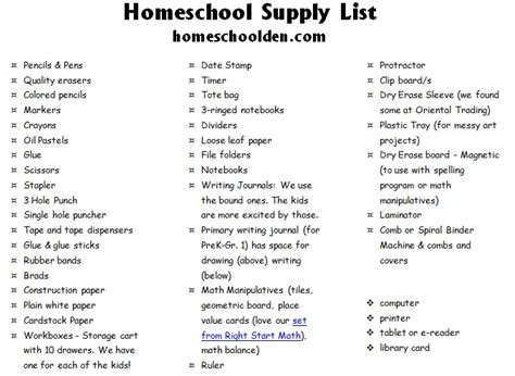 homeschool supply list amp homeschool science supply list 369 | Homeschool Supply List homeschoolden