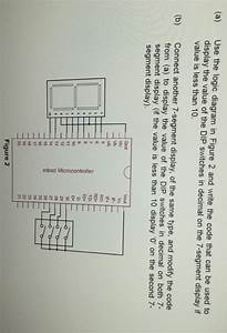 Solved  Use The Logic Diagram In Figure 2 And Write The Co
