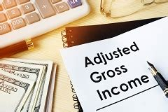 Magi Modified Adjusted Gross Income Chart