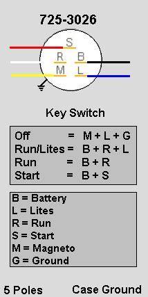 deere  ignition wiring diagram