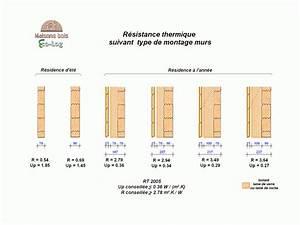 Epaisseur Mur Ossature Bois : aquitaine bio concept blog archive le choix de la ~ Melissatoandfro.com Idées de Décoration