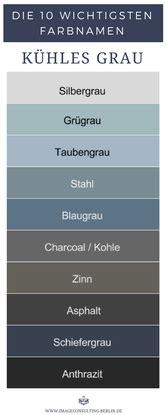 Ist Grau Eine Farbe by Farbnamen Wie Hei 223 En Deine Besten Farben Farbberatung