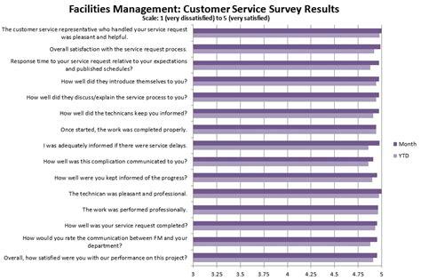 customer satisfaction survey customer satisfaction facilities northwestern