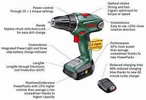 Bosch Psr 14 4 : bosch psr 14 4 li 2 cordless 14 4 volt drill driver 1 x li ion battery discontinued by ~ Watch28wear.com Haus und Dekorationen