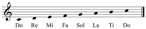 In javanese, this is also known as the slendro scale. 4th Grade - DeSoto Intermediate Music