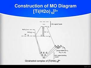 Molecular Orbital Theory For Diatomic Species