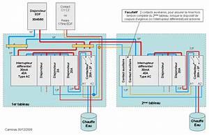 Branchement Electrique Chauffe Eau : comment brancher 2 cumulus lectriques sur 2 contacteurs ~ Dailycaller-alerts.com Idées de Décoration