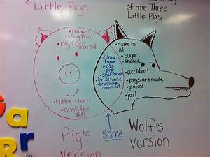 Venn Diagram I Use W  My Kindergartners To Compare  Contrast  U0026 39 The 3 Little Pigs U0026 39  And  U0026 39 The True