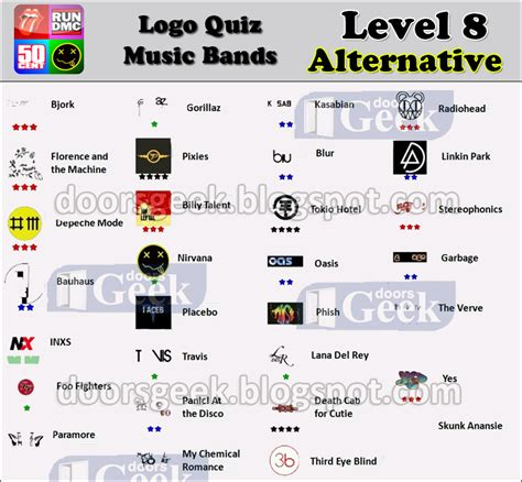 Information About Music Logo Quiz Answers Level 1 Yousenseinfo