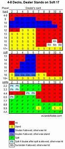 What Is A Good Beginner U0026 39 S Guide To Blackjack   Basic