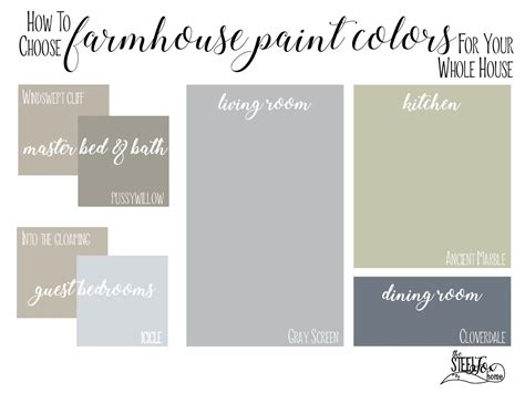 how to paint colors for a whole house bindu bhatia