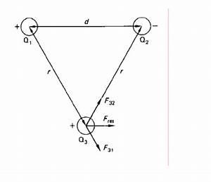 Seitenhalbierende Dreieck Berechnen Vektoren : ladungen in quadrat und dreieck e kraft und e feld ~ Themetempest.com Abrechnung
