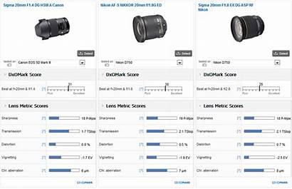 Sigma 20mm 35mm Nikon F1 Canon Dg